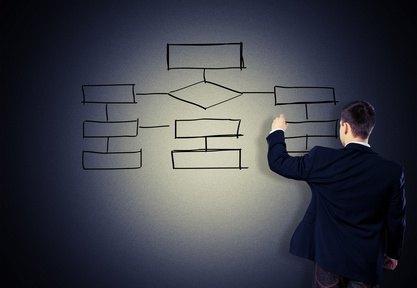 La responsabilità amministrativa dell'ente - parte seconda -